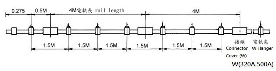 W型电轨详情