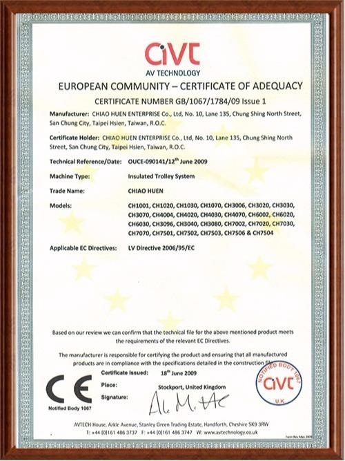QVC AV technology